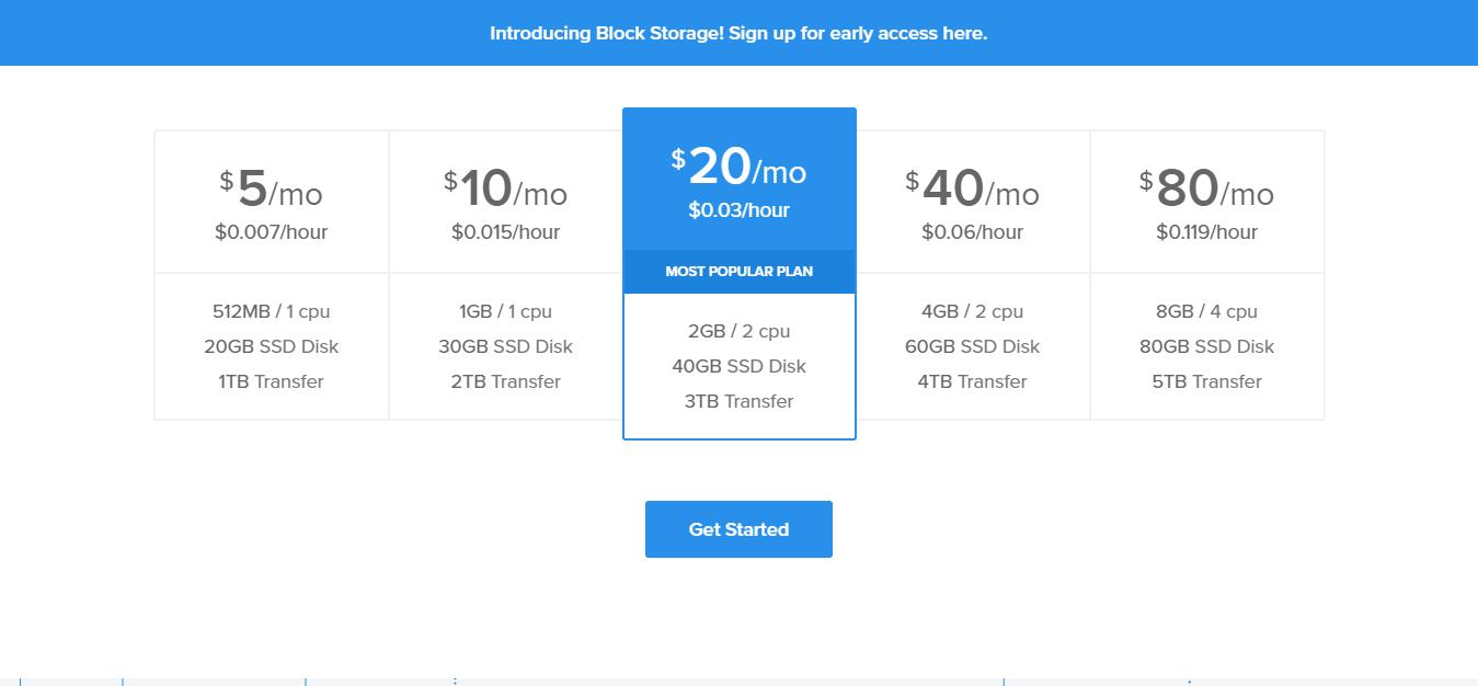 Bảng giá VPS Digital Ocean