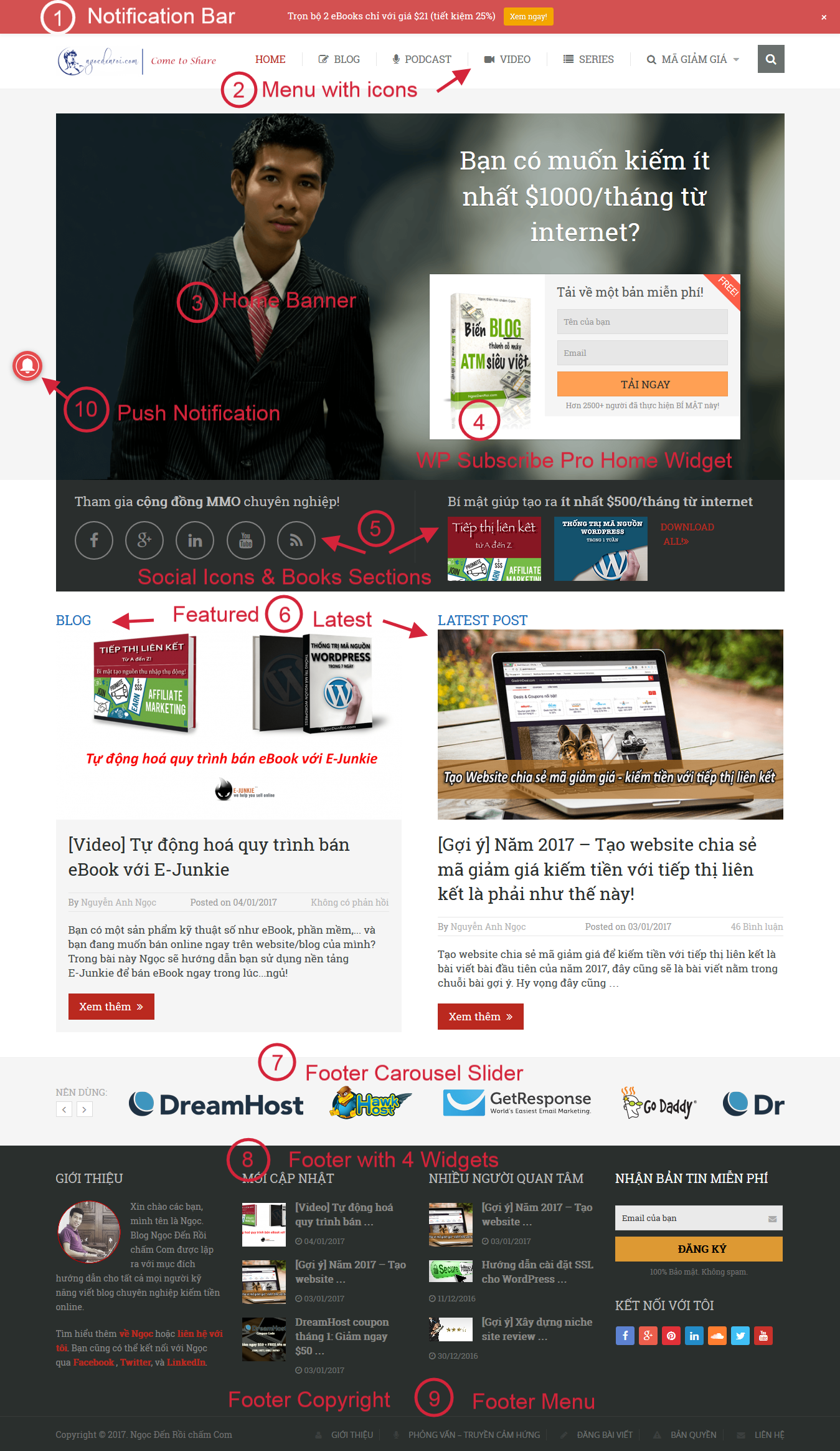 ngocdenroi-com-home-page-note