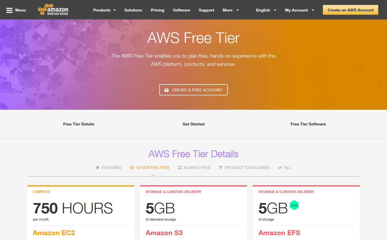 Amazon Aws Free