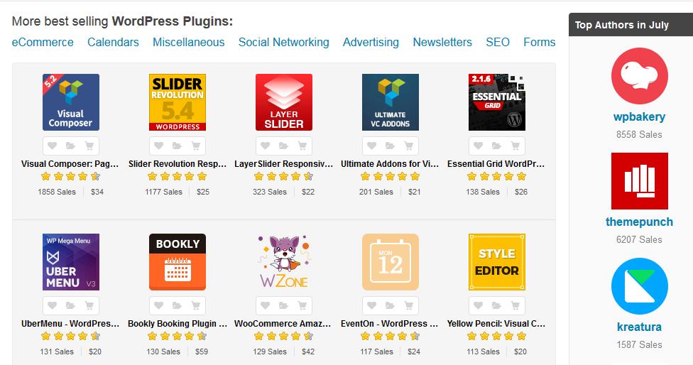 CodeCanyon là chợ plugins lớn nhất thế giới