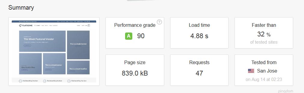 Test tốc độ StableHost với theme Flatsome chưa tối ưu