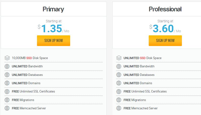 Mã giảm giá HawkHost - Hosting giá rẻ tốt nhất