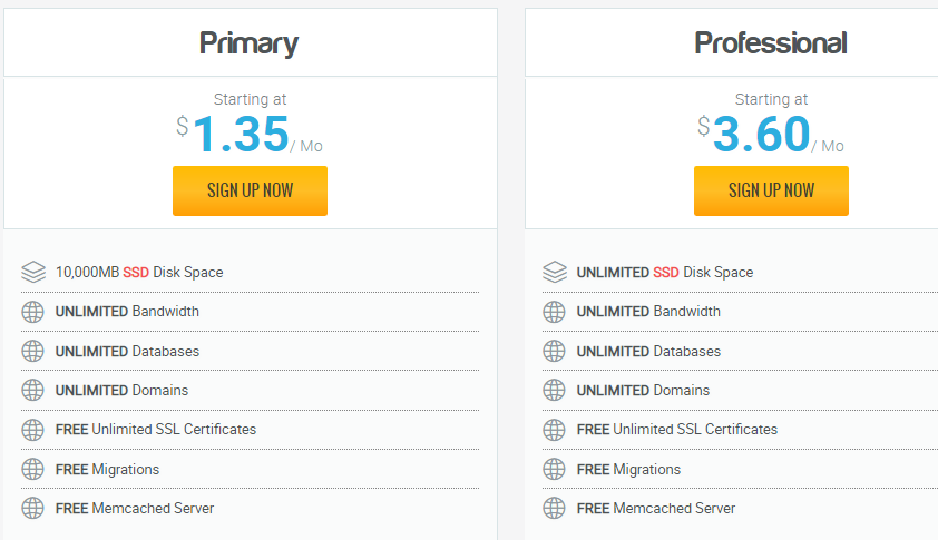 HawkHost discount code - Best cheap hosting