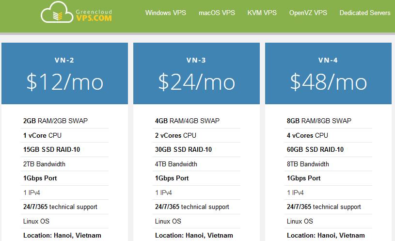Bảng giá GreenCloud VPS