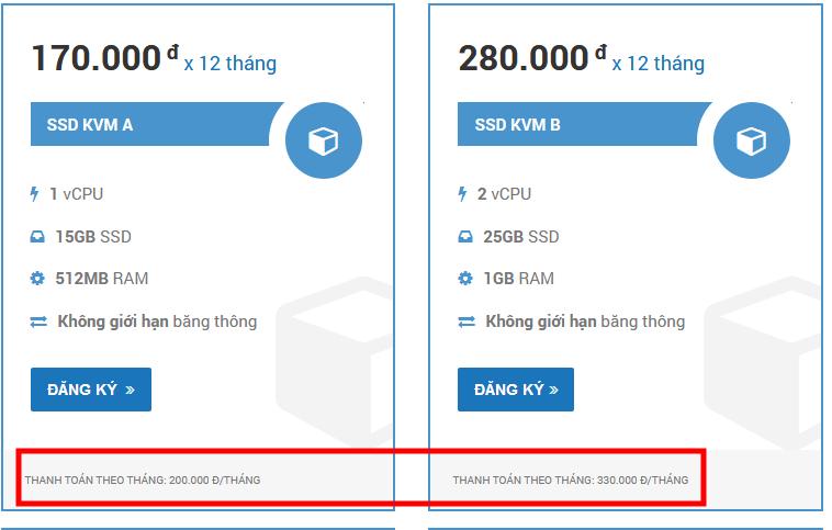 Bảng giá VPS KVM AZDIGI