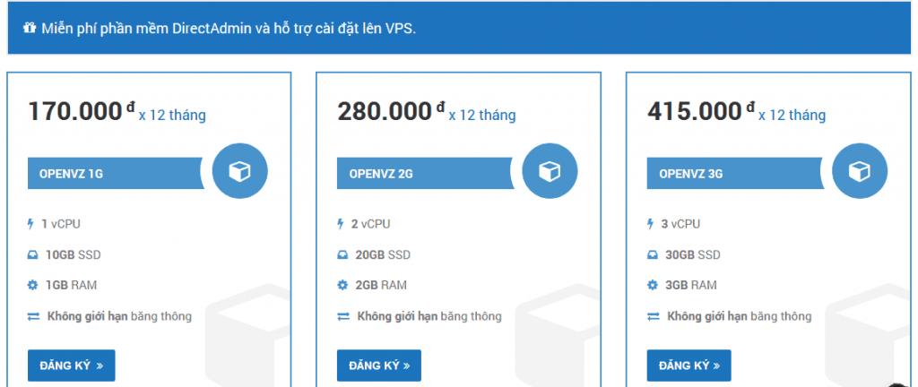 VPS OpenVZ tại AZDIGI