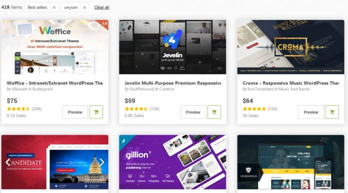 Unyson Framework 696x387 - Page Builder : 12 Plugin để thiết kế web tốt nhất 2019