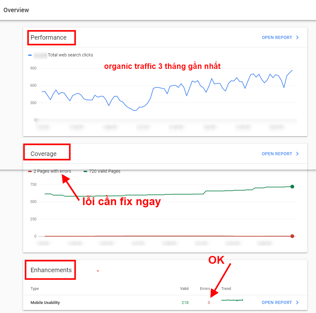 Báo cáo tổng quan Google Search Console - Overview