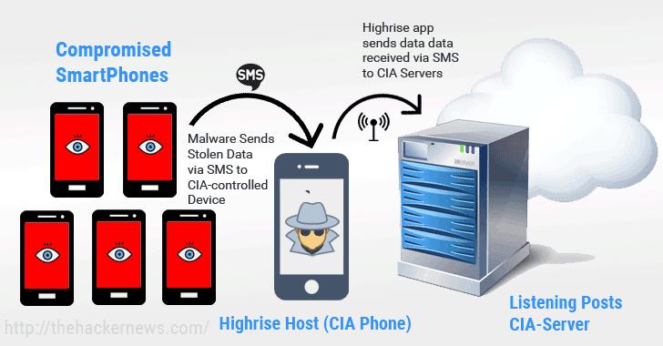 Bảo mật thiết bị cá nhân - thehackernews