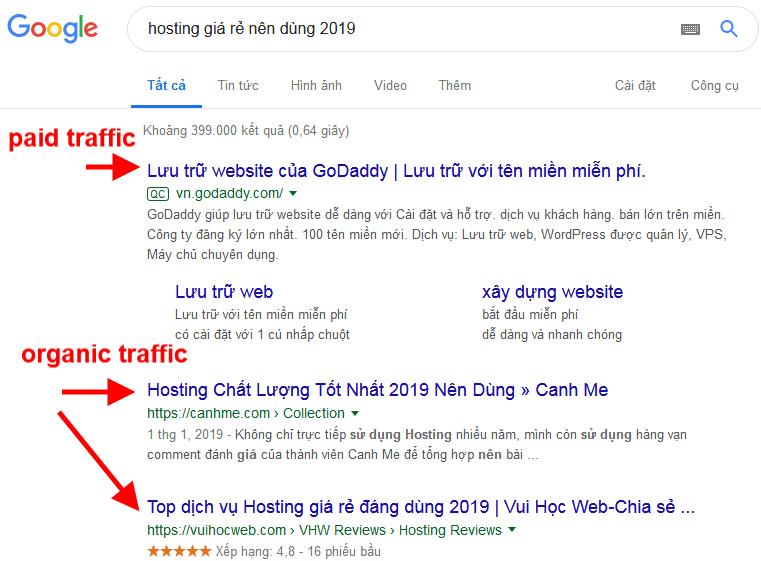 Paid traffic - Organic Traffic là gì