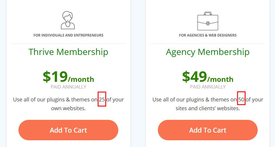 ThriveThemes giới hạn số lượng Website