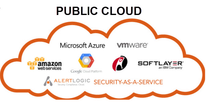 What is the Public Cloud