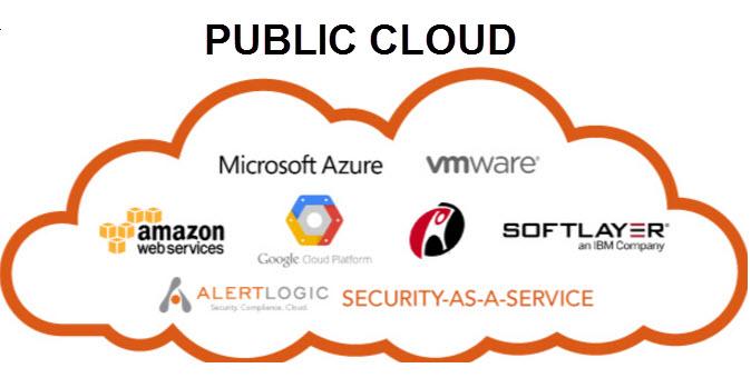 Public Cloud là gì
