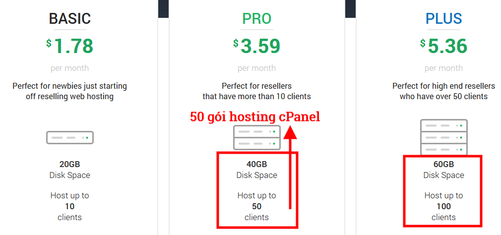 Reseller Hosting StableHost Black Friday 2019