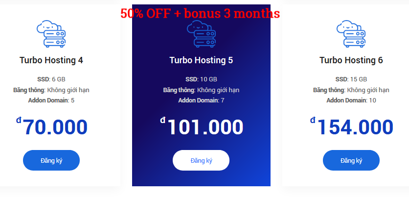 Turbo Cloud Hosting Black Friday 2019