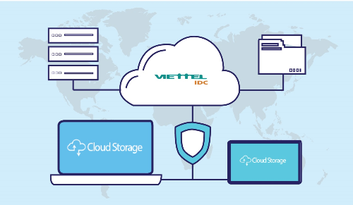 Viettel Cloud Server
