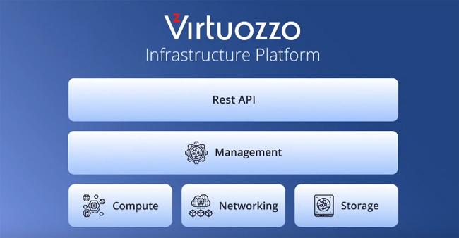 Virtuozzo là gì